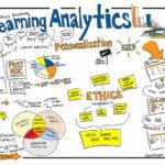 Learning analytics et université : quels risques pour la vie privée des étudiants ?